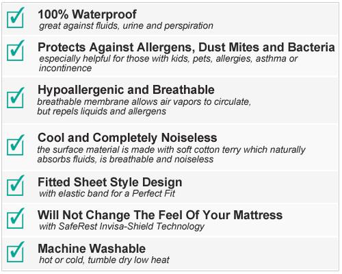 Saferest Premium Hypoallergenic Waterproof Mattress